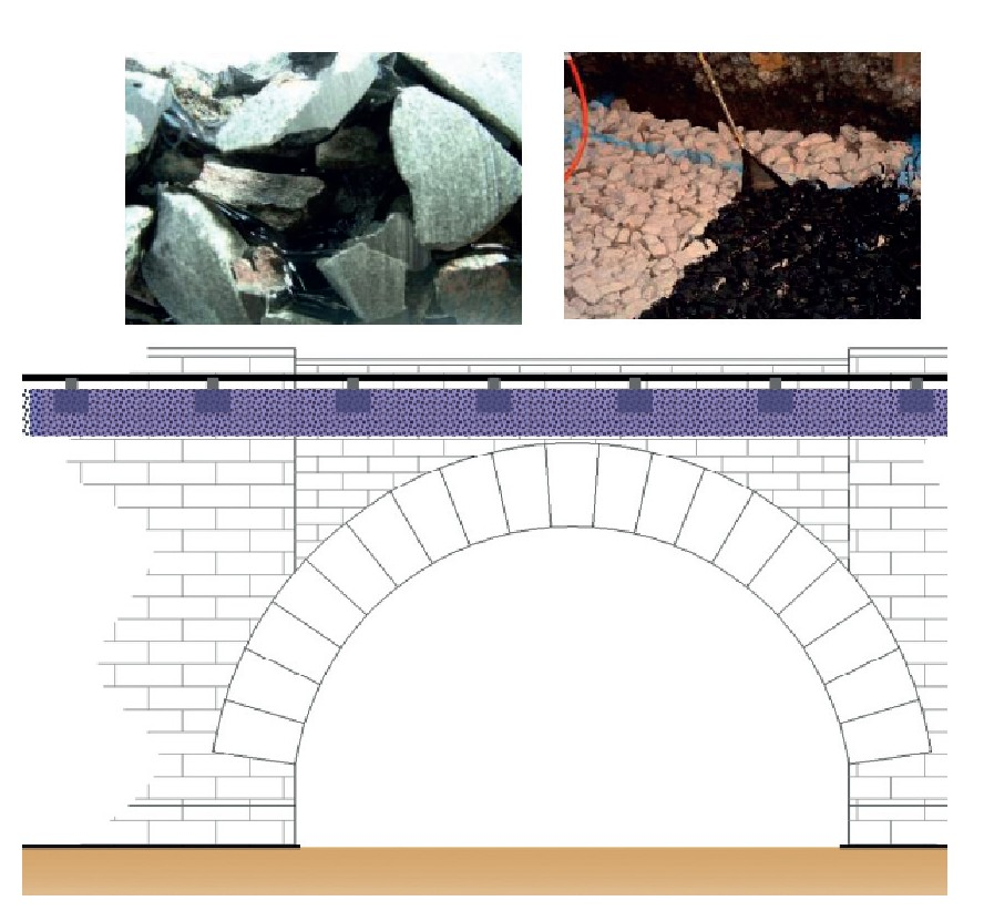 2. ábra Teherelosztó réteg kialakítása az ágyazati anyag injektálásával (Gilbert 2012)