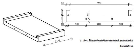 3. ábra Teherelosztó lemezelemek geometriai kialakítása